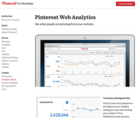 How to drive traffic to your site from Pinterest